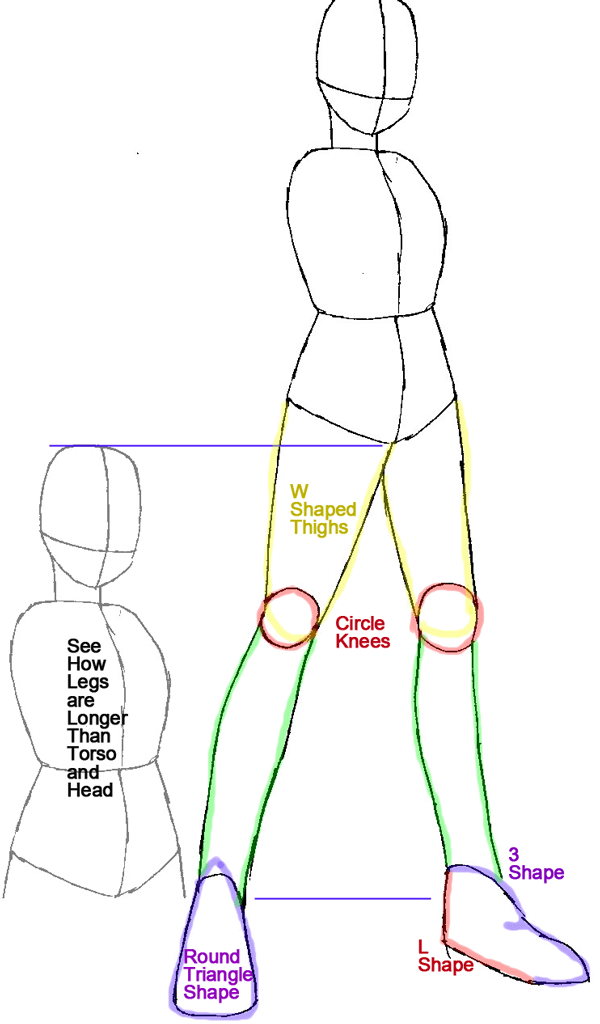 butts anime to How draw